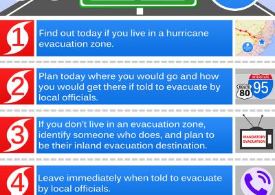 hurricane_prepare_day-2