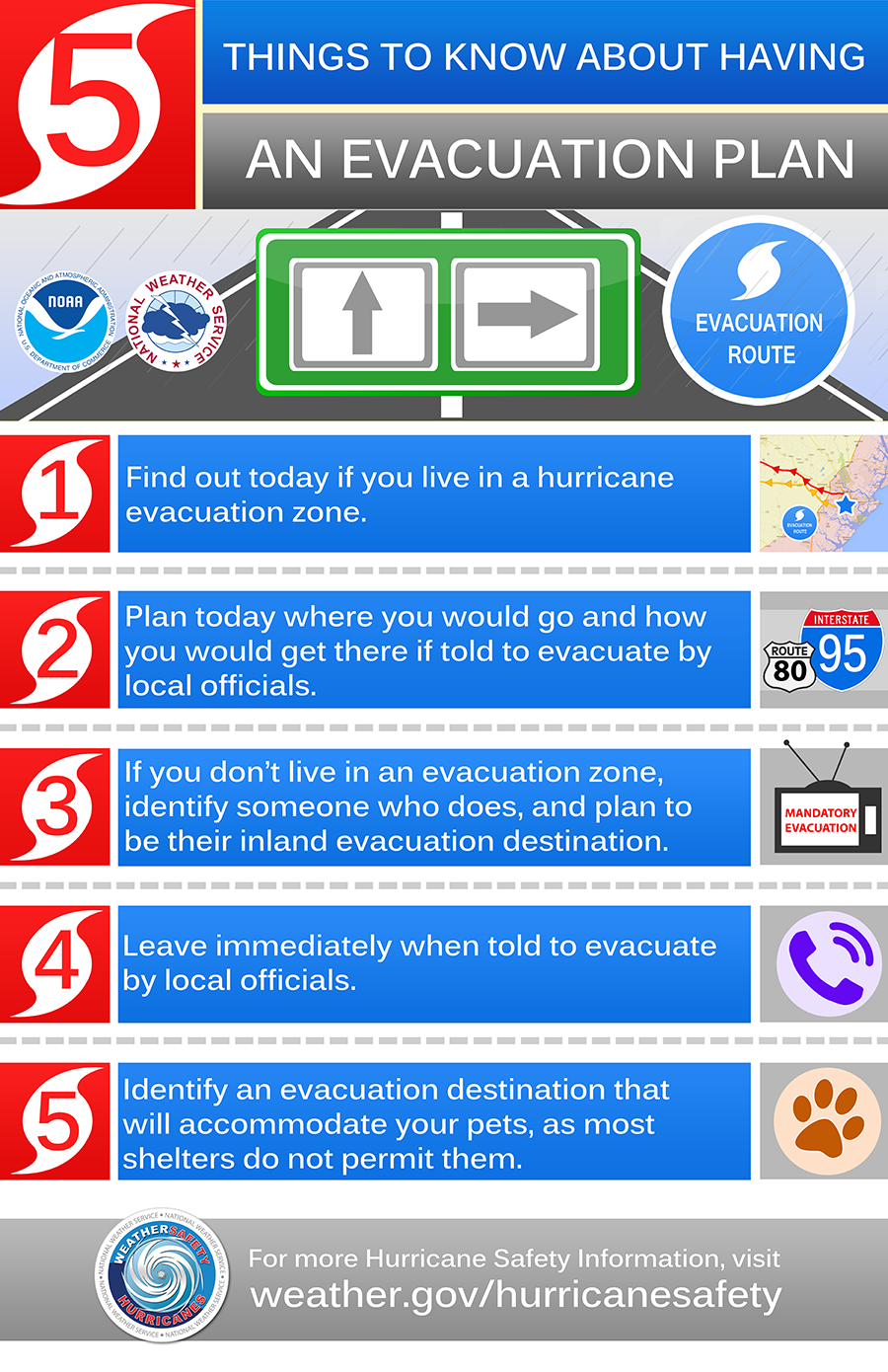 Resources For Emergency Preparedness Amp Response The