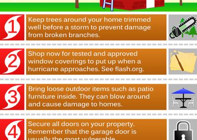 hurricane_strengthenhome_4-4-16